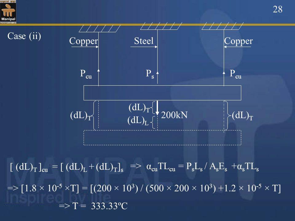 28Copper. Steel. (dL)T. 200kN. Case (ii) Pcu. Ps. (dL)T. (dL)L. [ (dL)T ]cu = [ (dL)L + (dL)T]s. => αcuTLcu = PsLs / AsEs +αsTLs.